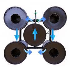 سیستم ایروپونیک 4 گلدانه با تمامی تجهیزات